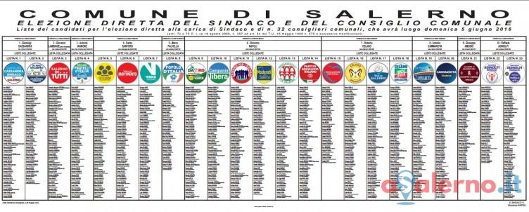 SCARICA QUI – Ecco il manifesto ufficiale per le prossime elezioni a Salerno - aSalerno.it
