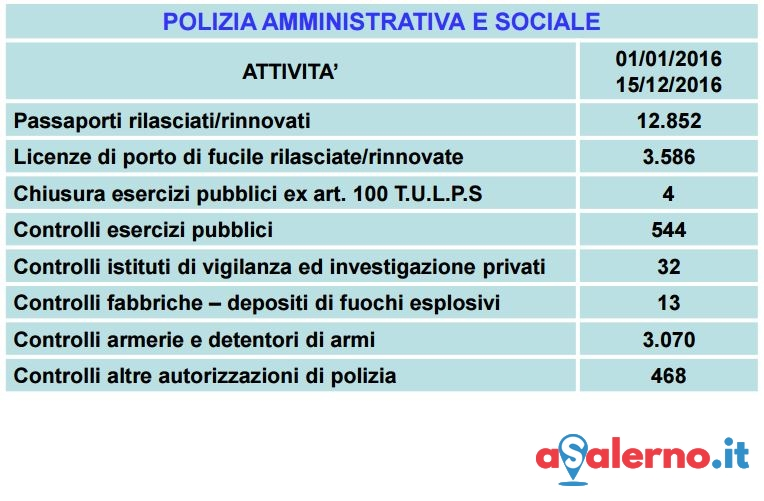 polizia3