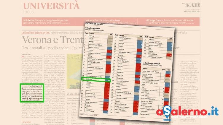 Il Sole 24 Ore premia Unisa, quella di Salerno è l'università italiana più in crescita - aSalerno.it