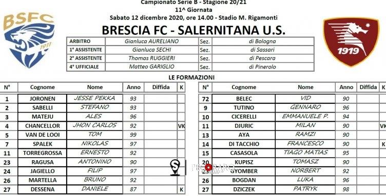 Brescia – Salernitana, le formazioni ufficiali - aSalerno.it